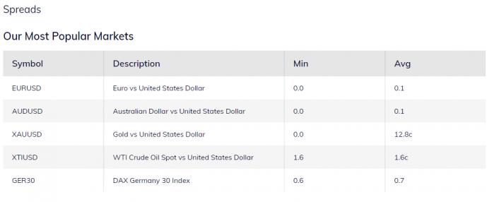 Westpac brokerage account